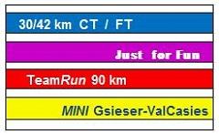 15.11.17 – Gsiesertal Lauf 2018 – Verschiedene Wettbewerbe im Angebot